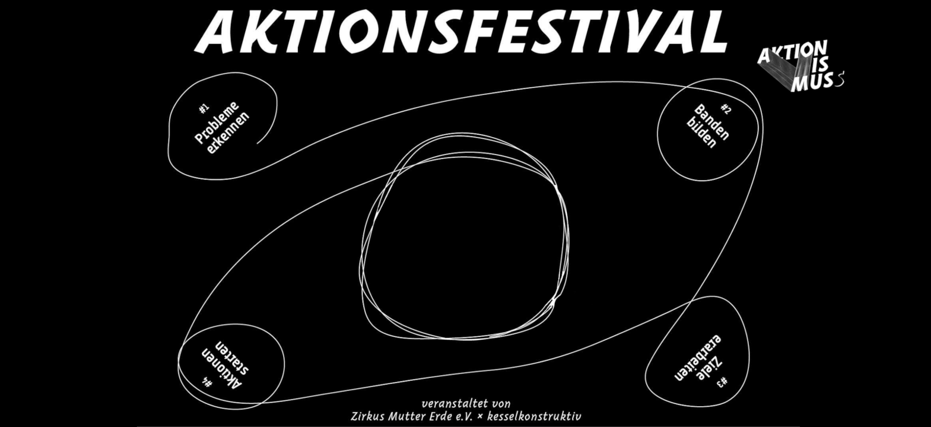 Aktion:is:muss – Dezentrales Festival in Stuttgart 2021